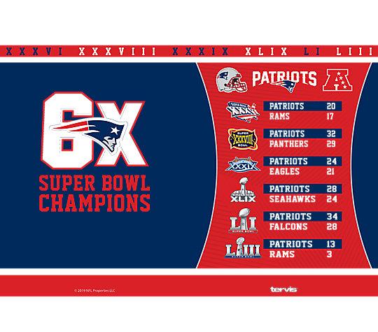 NFL® New England Patriots 6X Super Bowl Champions image number 1